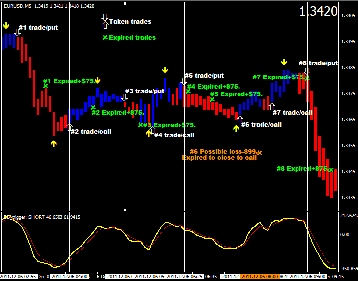 Trading asian session forex